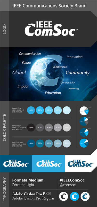 IEEE ComSoc Brand System Infographic